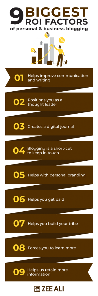 9 reasons you need to blog